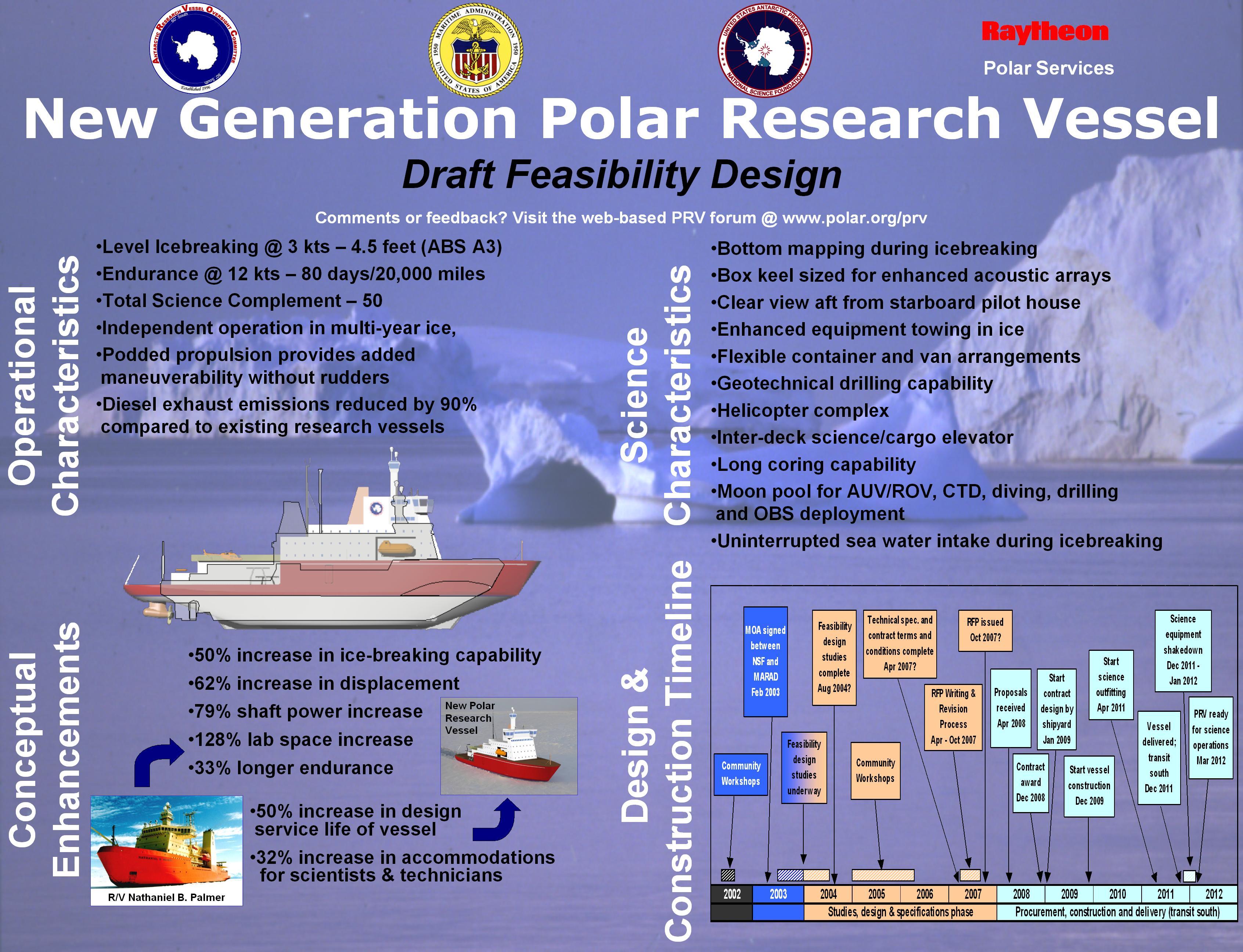 Clique na imagem para ampliar e saiba mais  sobre o programa Norte Americano NGPRV para a nova geração de navios polares dos EUA